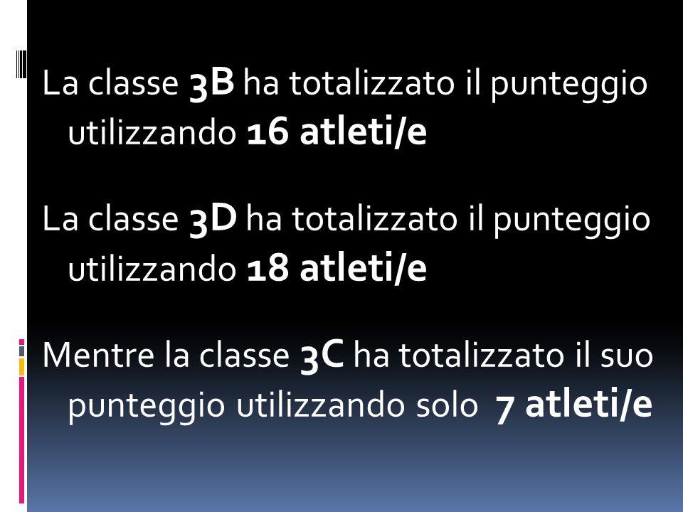 La classe 3B ha totalizzato il punteggio utilizzando 16 atleti/e La classe 3D ha totalizzato il punteggio utilizzando 18 atleti/e Mentre la classe 3C ha totalizzato il suo punteggio utilizzando solo 7 atleti/e