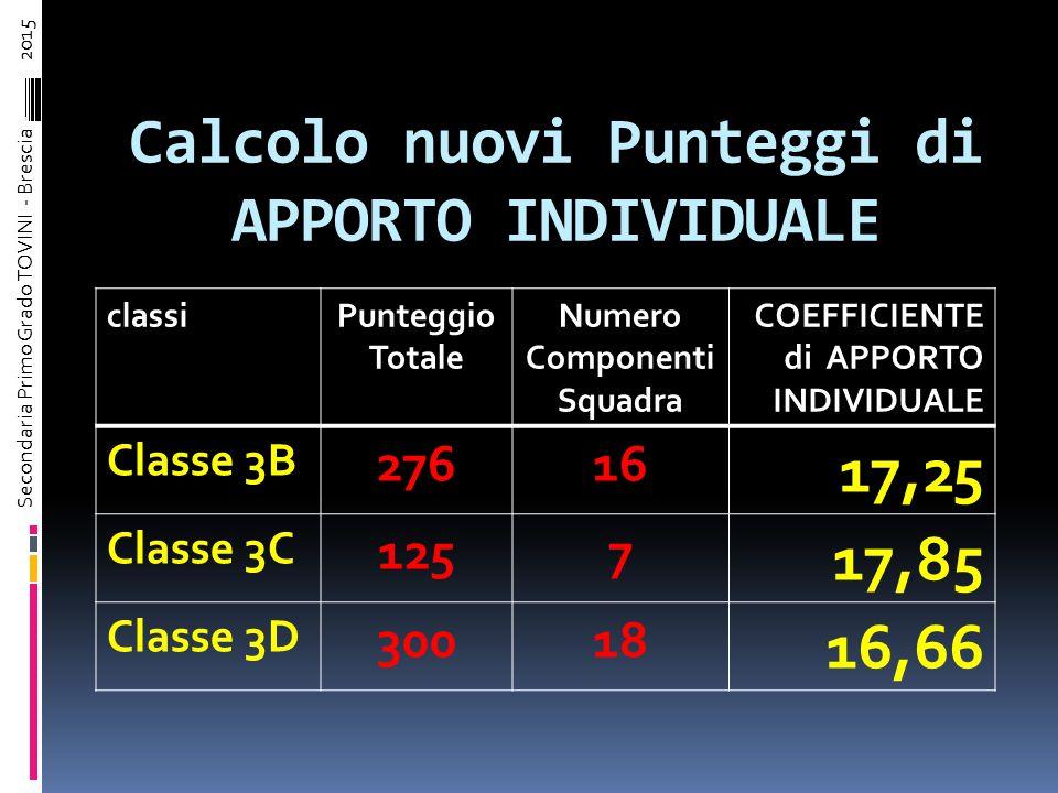  Potrebbe quindi essere considerato il coefficiente di apporto individuale al punteggio raggiunto.