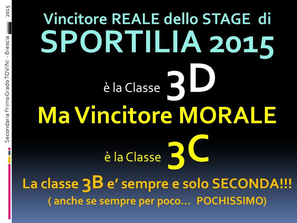 Vincitore REALE dello STAGE di SPORTILIA 2015 è la Classe 3D Ma Vincitore MORALE è la Classe 3C La classe 3B e' sempre e solo SECONDA!!.