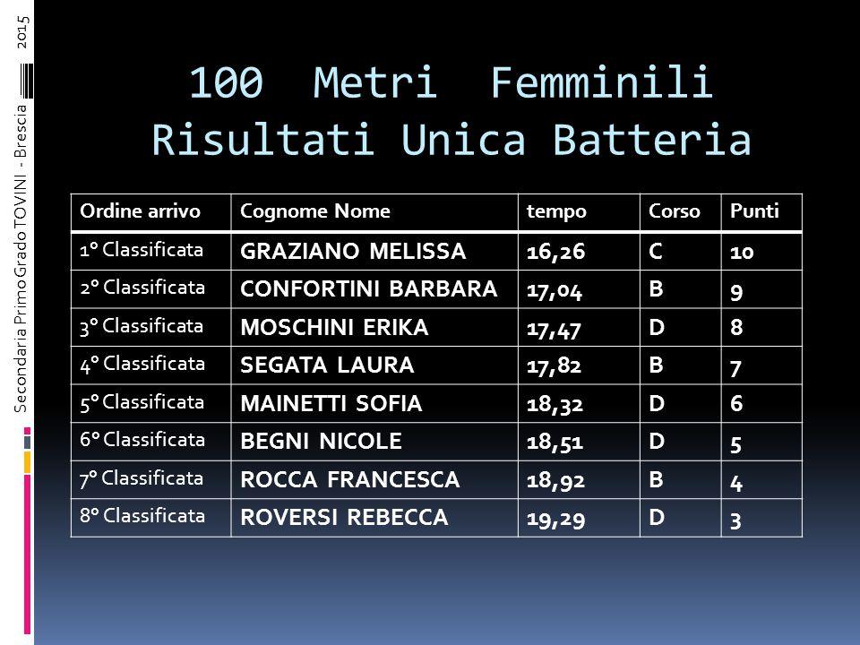 CLASSIFICA GENERALE 100 Metri Maschi Secondaria Primo Grado TOVINI - Brescia – 2015
