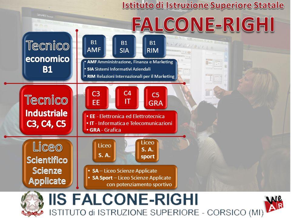 C3C4C5 IIS FALCONE-RIGHI Amministrazione, Finanza e Marketing S1 B1 Liceo 2 C3 Elettronica C4 Informatica C5 Grafica Gli indirizzi tecnici S1 Economico