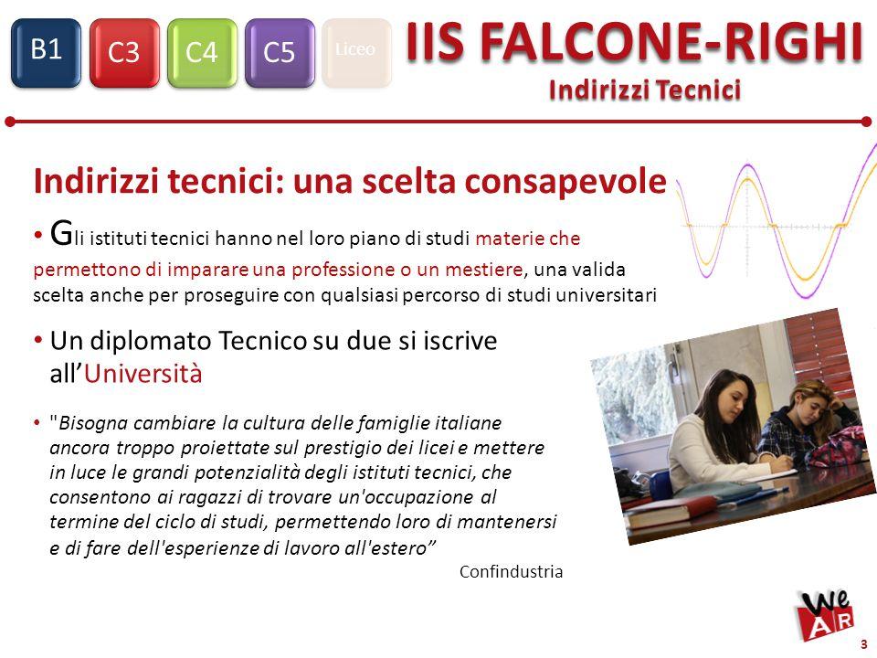 C3C4C5 IIS FALCONE-RIGHI S1 B1 Liceo 24 Dove trovarci IIS Falcone-Righi Viale Italia 22/24 – 20094 Corsico Tel 02 4585362  02 4584583  02 48602651 Fax 02 4501984  02 4582669www.iisfalcone-righi.it