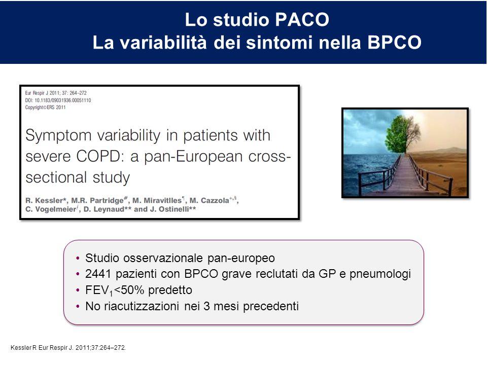 Lo studio PACO La variabilità dei sintomi nella BPCO Studio osservazionale pan-europeo 2441 pazienti con BPCO grave reclutati da GP e pneumologi FEV 1
