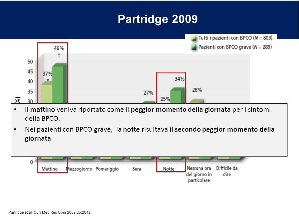 Partridge 2009 Pazienti (%) Partridge et al. Curr Med Res Opin 2009;25:2043 Il mattino veniva riportato come il peggior momento della giornata per i s