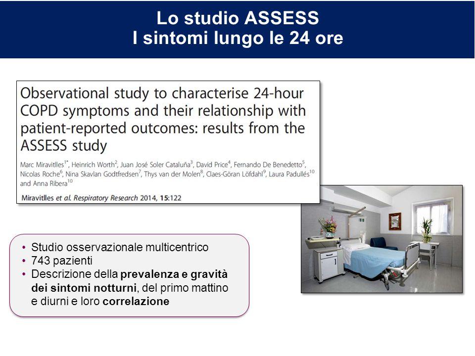 Lo studio ASSESS I sintomi lungo le 24 ore Studio osservazionale multicentrico 743 pazienti Descrizione della prevalenza e gravità dei sintomi notturn
