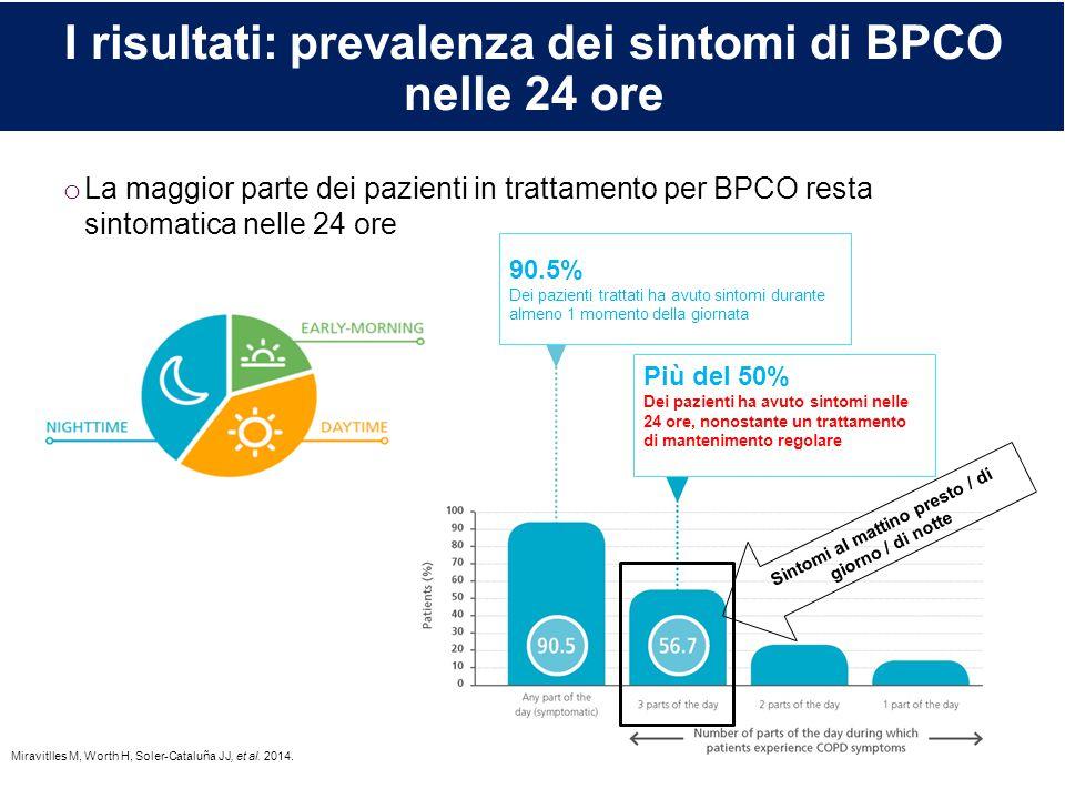 I risultati: prevalenza dei sintomi di BPCO nelle 24 ore Miravitlles M, Worth H, Soler-Cataluña JJ, et al. 2014. o La maggior parte dei pazienti in tr