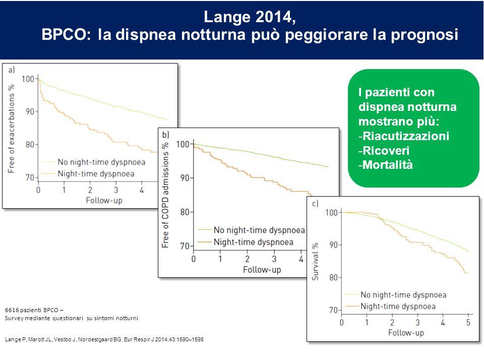 Lange 2014, BPCO: la dispnea notturna può peggiorare la prognosi Lange P, Marott JL, Vestbo J, Nordestgaard BG. Eur Respir J 2014;43:1590–1598 6616 pa