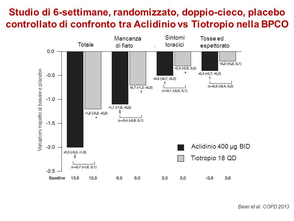 Studio di 6-settimane, randomizzato, doppio-cieco, placebo controllato di confronto tra Aclidinio vs Tiotropio nella BPCO Beier et al. COPD 2013 Aclid