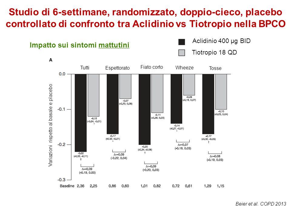 Studio di 6-settimane, randomizzato, doppio-cieco, placebo controllato di confronto tra Aclidinio vs Tiotropio nella BPCO Impatto sui sintomi mattutin