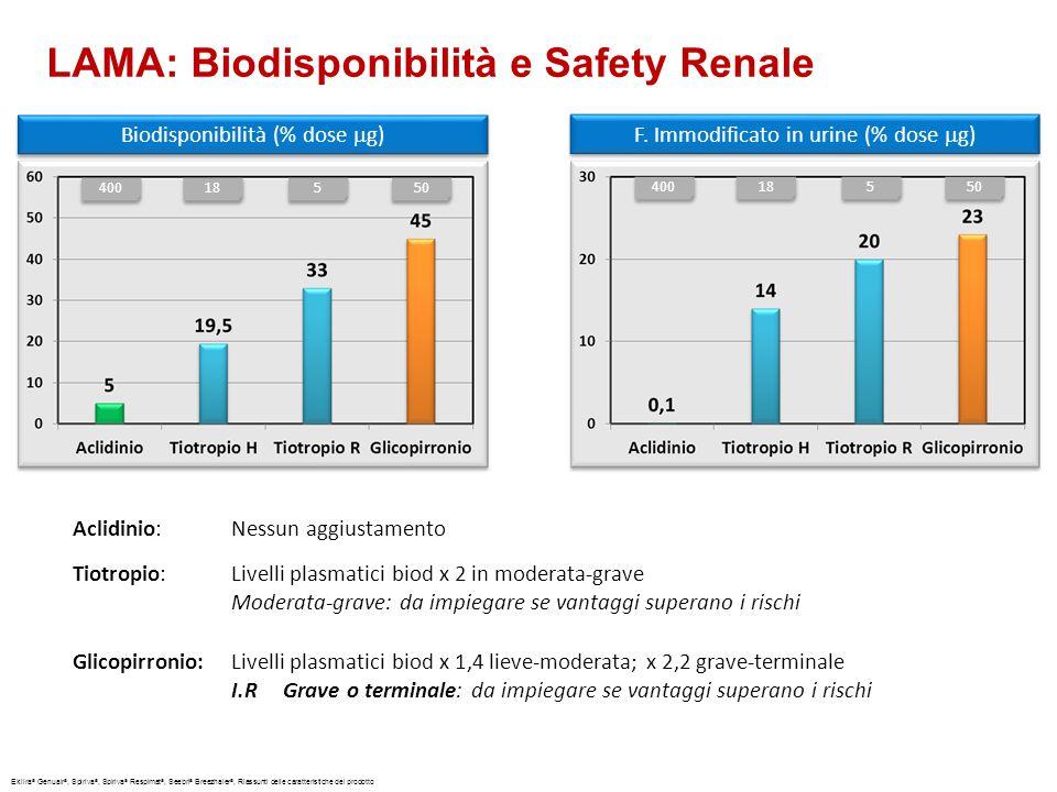 Eklira ® Genuair ®, Spiriva ®, Spiriva ® Respimat ®, Seebri ® Breezhaler ®, Riassunti delle caratteristiche del prodotto 50 5 5 18 400 Biodisponibilit