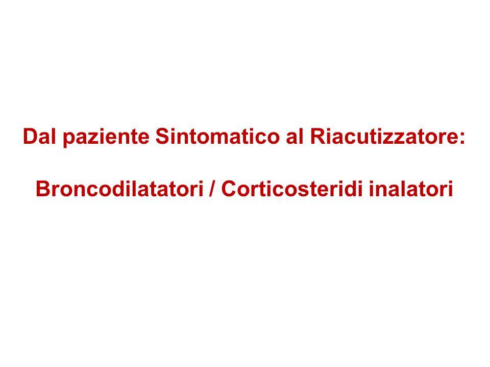 Dal paziente Sintomatico al Riacutizzatore: Broncodilatatori / Corticosteridi inalatori