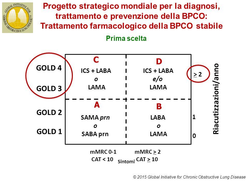 Riacutizzazioni/anno > 2 1 0 mMRC 0-1 CAT < 10 GOLD 4 mMRC > 2 CAT > 10 GOLD 3 GOLD 2 GOLD 1 SAMA prn o SABA prn LABA o LAMA ICS + LABA o LAMA A B D C