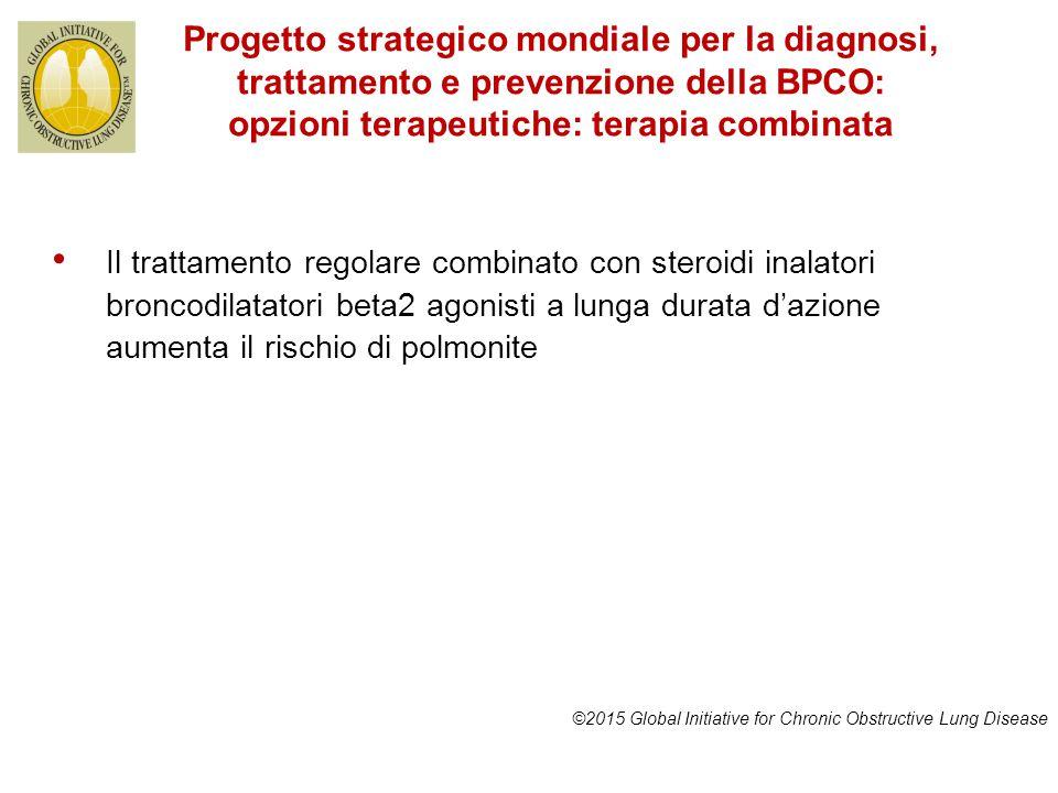 Il trattamento regolare combinato con steroidi inalatori broncodilatatori beta2 agonisti a lunga durata d'azione aumenta il rischio di polmonite ©2015