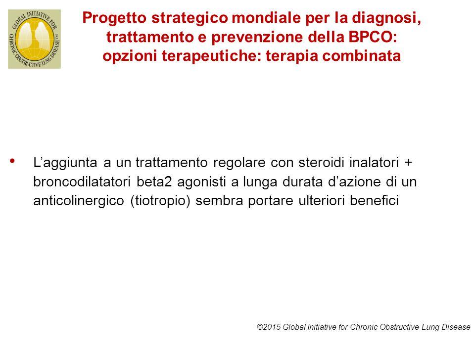 L'aggiunta a un trattamento regolare con steroidi inalatori + broncodilatatori beta2 agonisti a lunga durata d'azione di un anticolinergico (tiotropio