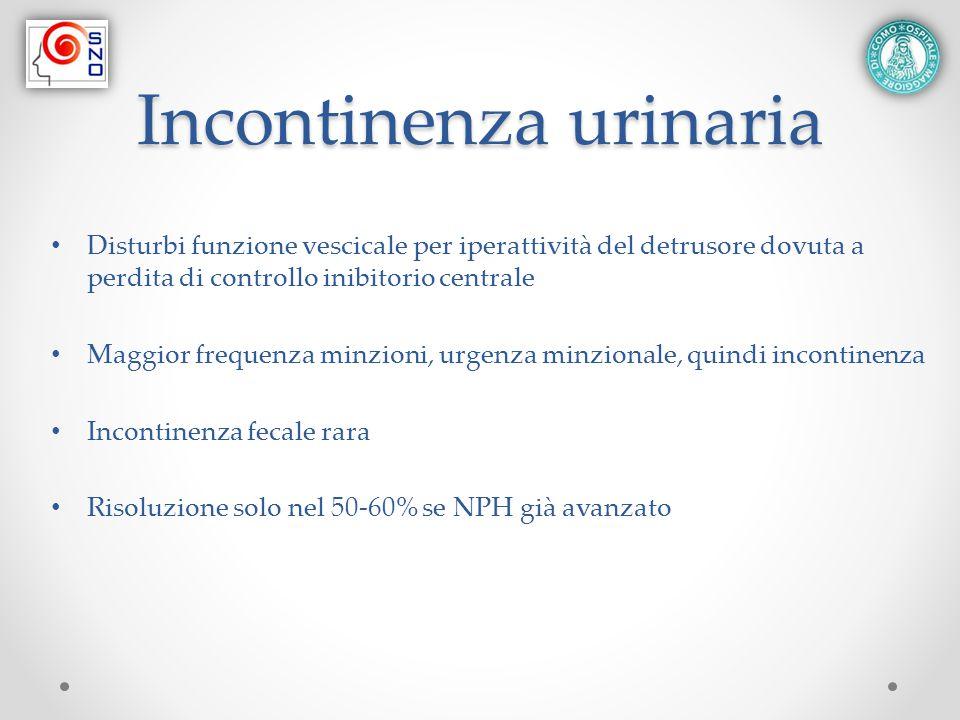 Incontinenza urinaria Disturbi funzione vescicale per iperattività del detrusore dovuta a perdita di controllo inibitorio centrale Maggior frequenza m