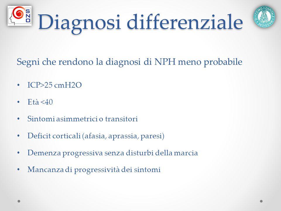 Diagnosi differenziale Segni che rendono la diagnosi di NPH meno probabile ICP>25 cmH2O Età <40 Sintomi asimmetrici o transitori Deficit corticali (af