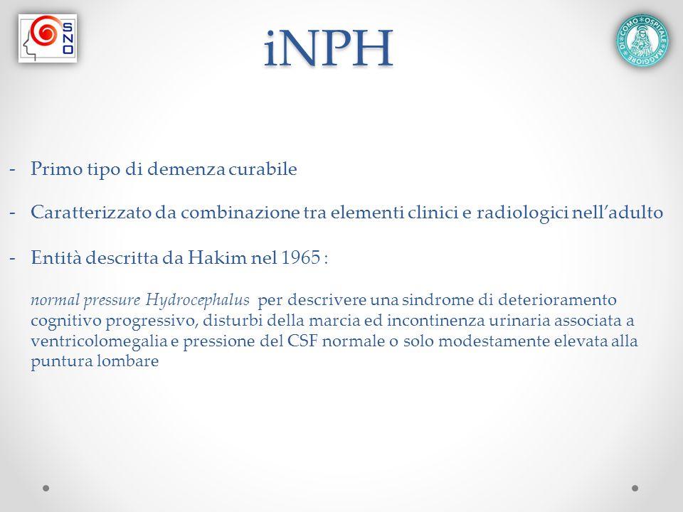 iNPH -Primo tipo di demenza curabile -Caratterizzato da combinazione tra elementi clinici e radiologici nell'adulto -Entità descritta da Hakim nel 196