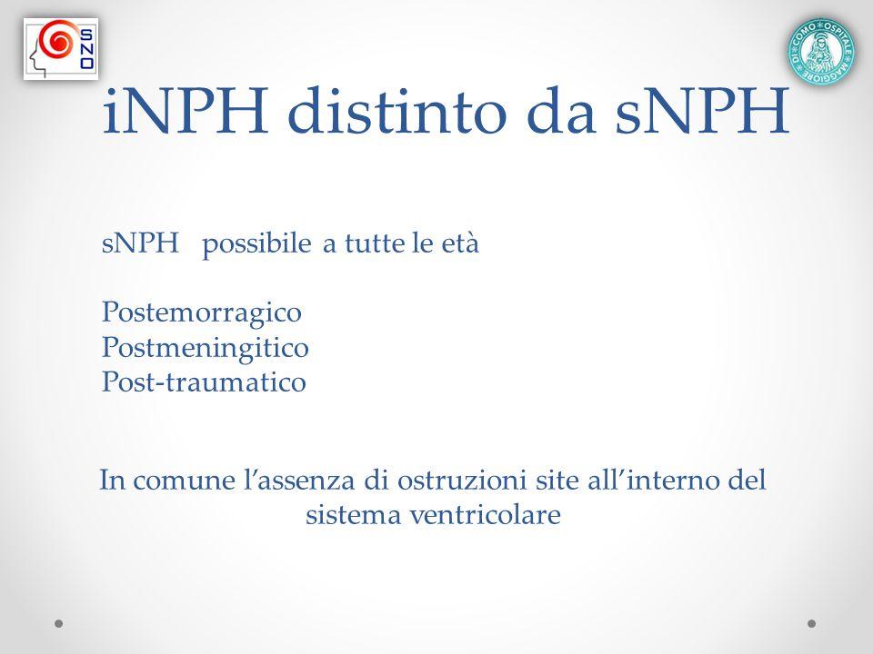 sNPH possibile a tutte le età Postemorragico Postmeningitico Post-traumatico iNPH distinto da sNPH In comune l'assenza di ostruzioni site all'interno