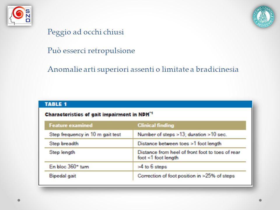Test diagnostici invasivi Tap test 30-50 ml (ripetibile per 2-3 gg) valore predittivo positivo 94%, falsi negativi 58% Drenaggio spinale continuo (5-10 ml/h) per 24-72 h Positività se test 10 m miglioramento > 20% Positività se test psicometrici miglioramento >10% Test infusione: R out ≥ 18 mmHg/ml/min associata a sensibilità 46% e specificità 87% valore predittivo positivo 80%, falsi negativi 16%