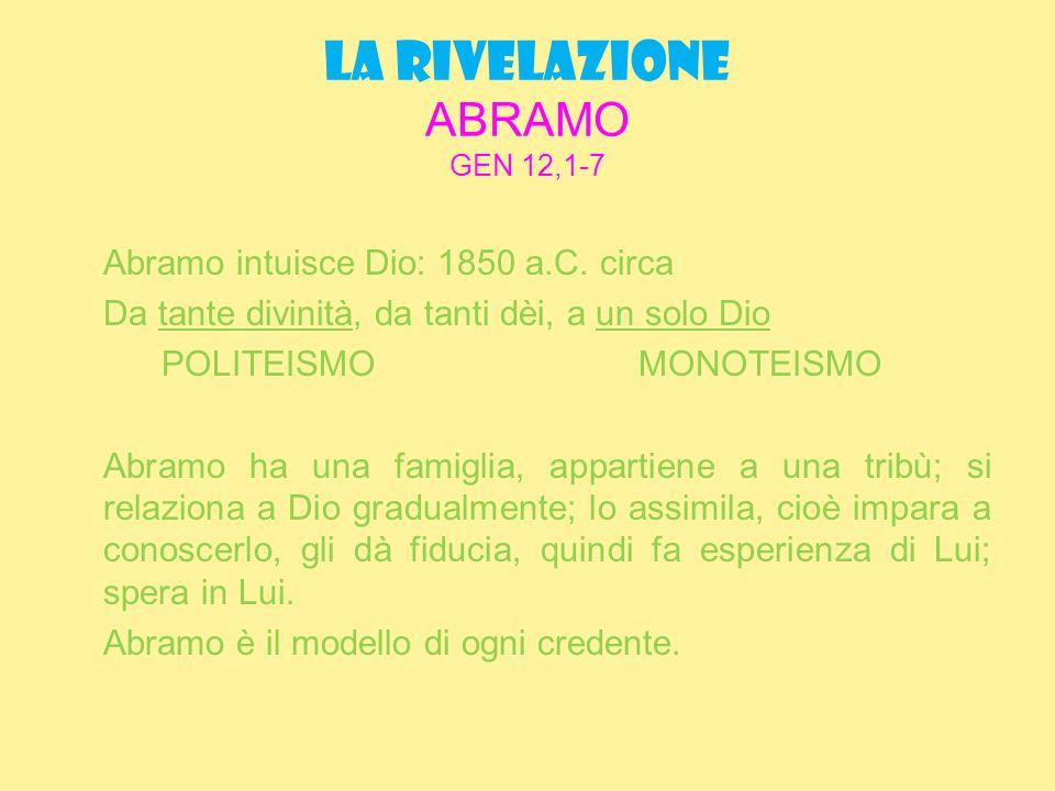 LA RIVELAZIONE ABRAMO GEN 12,1-7 Abramo intuisce Dio: 1850 a.C.