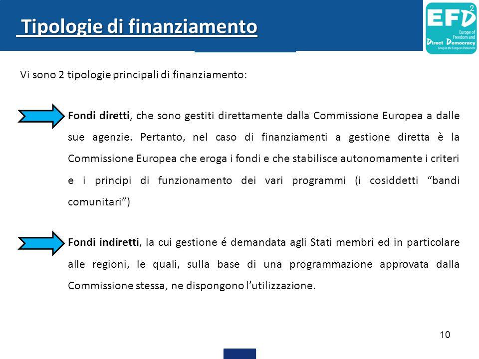 Vi sono 2 tipologie principali di finanziamento: Fondi diretti, che sono gestiti direttamente dalla Commissione Europea a dalle sue agenzie. Pertanto,