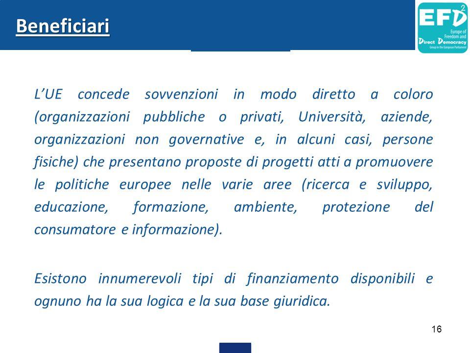 Beneficiari L'UE concede sovvenzioni in modo diretto a coloro (organizzazioni pubbliche o privati, Università, aziende, organizzazioni non governative
