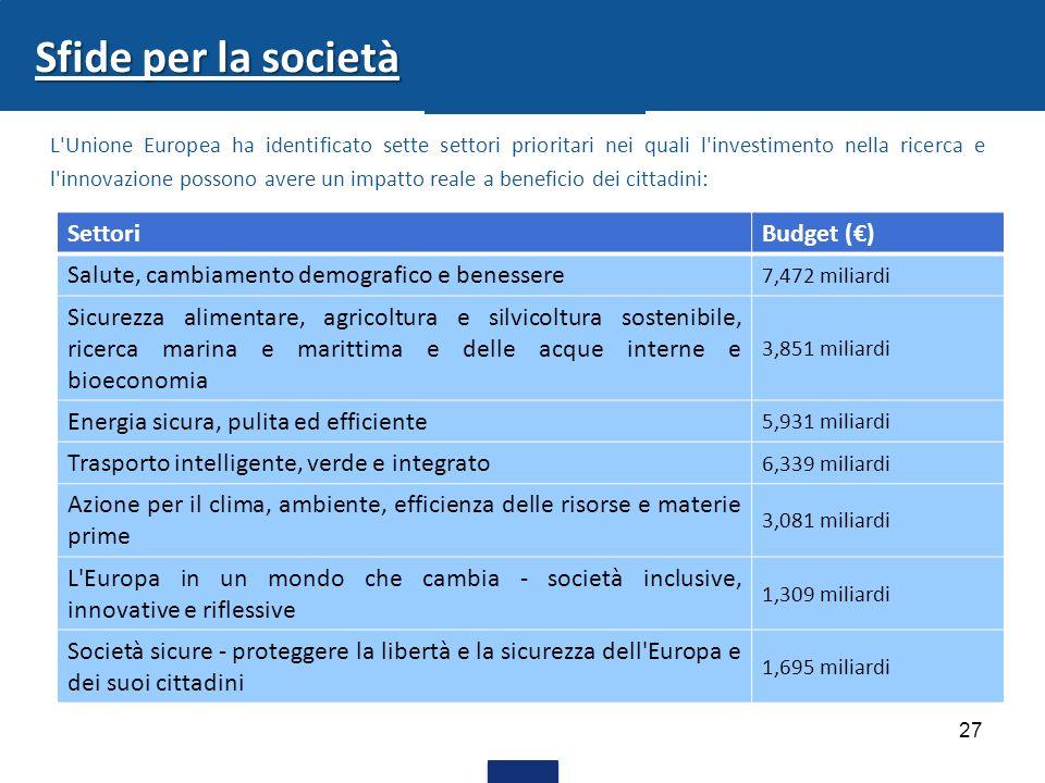 27 Sfide per la società L'Unione Europea ha identificato sette settori prioritari nei quali l'investimento nella ricerca e l'innovazione possono avere