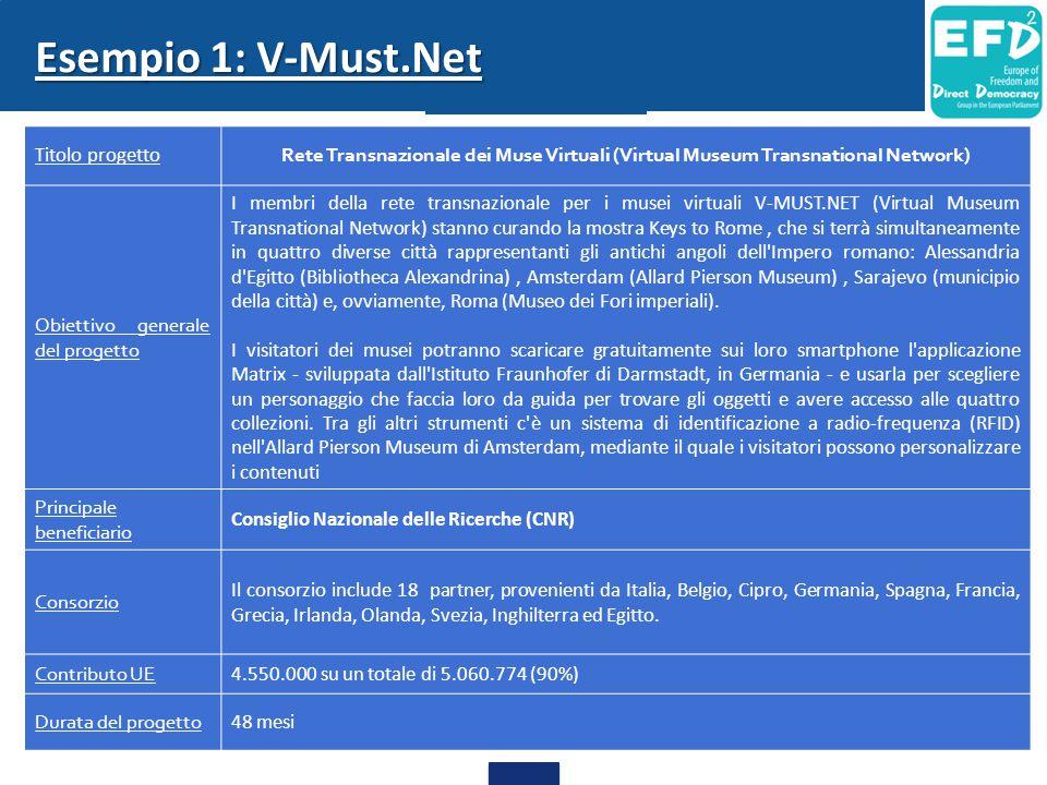 Titolo progetto Rete Transnazionale dei Muse Virtuali (Virtual Museum Transnational Network) Obiettivo generale del progetto I membri della rete trans