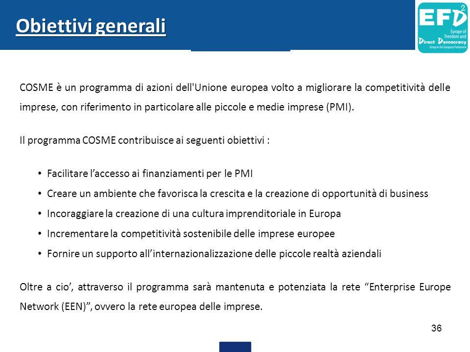 36 COSME è un programma di azioni dell'Unione europea volto a migliorare la competitività delle imprese, con riferimento in particolare alle piccole e