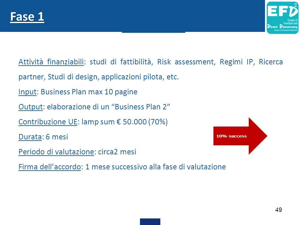 49 Fase 1 Attività finanziabili: studi di fattibilità, Risk assessment, Regimi IP, Ricerca partner, Studi di design, applicazioni pilota, etc. Input: