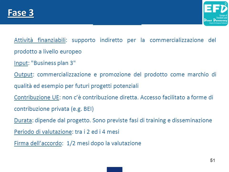 51 Fase 3 Attività finanziabili: supporto indiretto per la commercializzazione del prodotto a livello europeo Input: