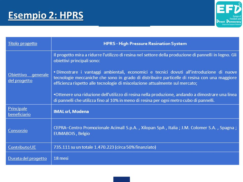 Esempio 2: HPRS Titolo progetto HPRS - High Pressure Resination System Obiettivo generale del progetto Il progetto mira a ridurre l'utilizzo di resina