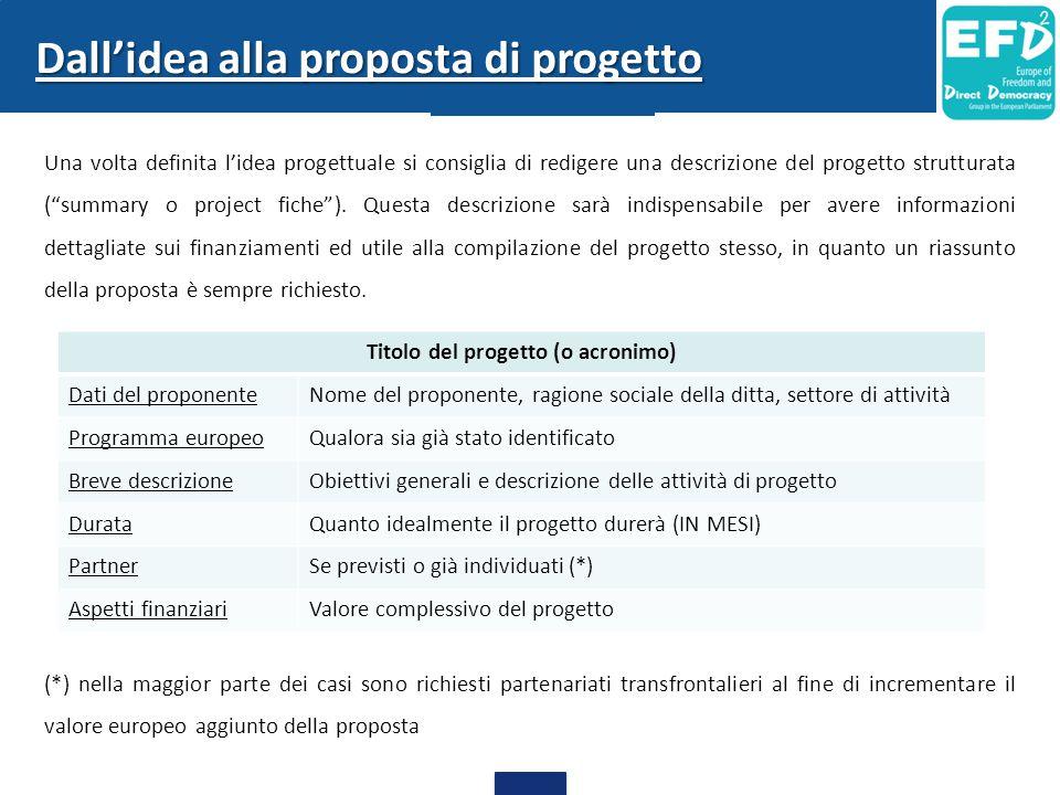 """Una volta definita l'idea progettuale si consiglia di redigere una descrizione del progetto strutturata (""""summary o project fiche""""). Questa descrizion"""