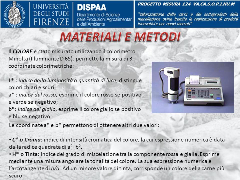 ANALISI FISICHE PROGETTO MISURA 124 VA.CA.S.O.P.I.NU.M Valorizzazione delle carni e dei sottoprodotti della macellazione ovina tramite la realizzazione di prodotti innovativi e per nuovi mercati .