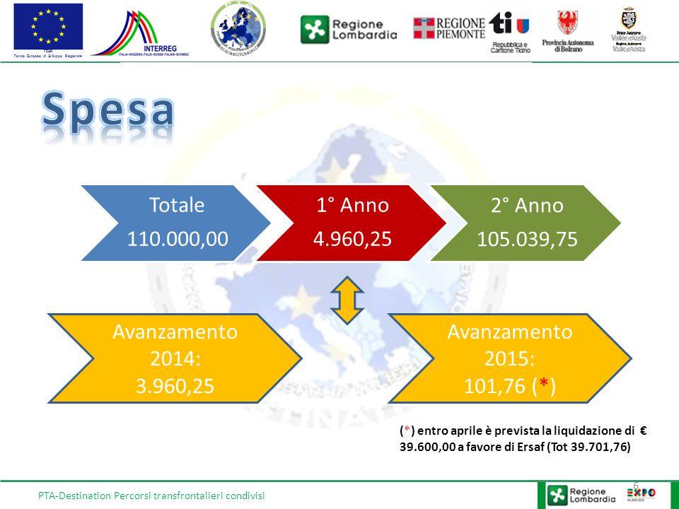 FESR Fondo Europeo di Sviluppo Regionale PTA-Destination Percorsi transfrontalieri condivisi 6 Totale 110.000,00 1° Anno 4.960,25 2° Anno 105.039,75 Avanzamento 2014: 3.960,25 Avanzamento 2015: 101,76 (*) (*) entro aprile è prevista la liquidazione di € 39.600,00 a favore di Ersaf (Tot 39.701,76)