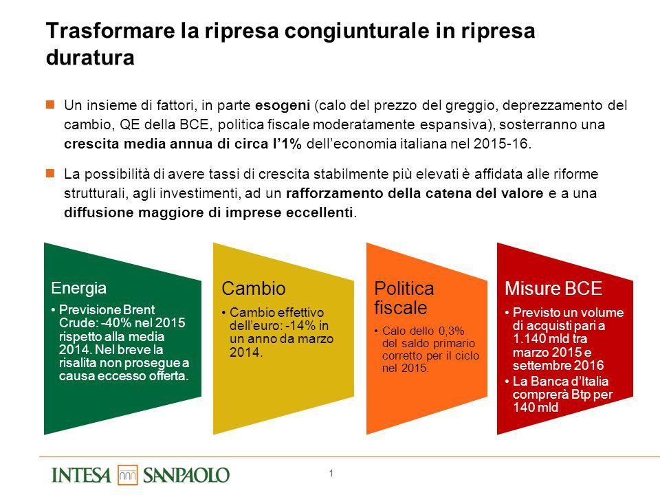 2 Mercato interno in graduale recupero … Evoluzione in Italia di consumi, investimenti e costruzioni (indici 1995=100; valori concatenati) Fonte: Istat e stime/previsioni Intesa Sanpaolo Gap 2016 rispetto al 2007 -6,2% -16,0% -35,2%