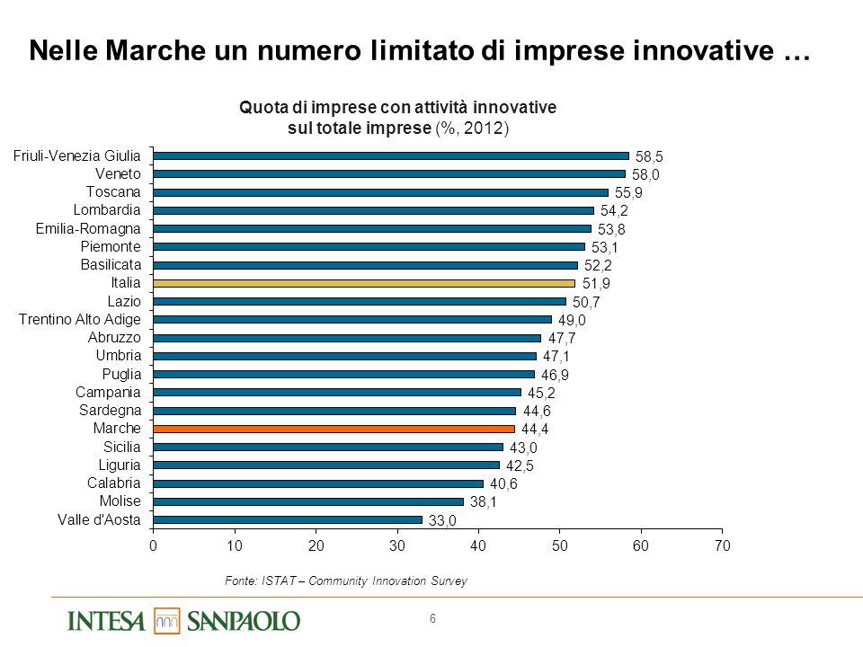 6 Nelle Marche un numero limitato di imprese innovative … Fonte: ISTAT – Community Innovation Survey Quota di imprese con attività innovative sul tota