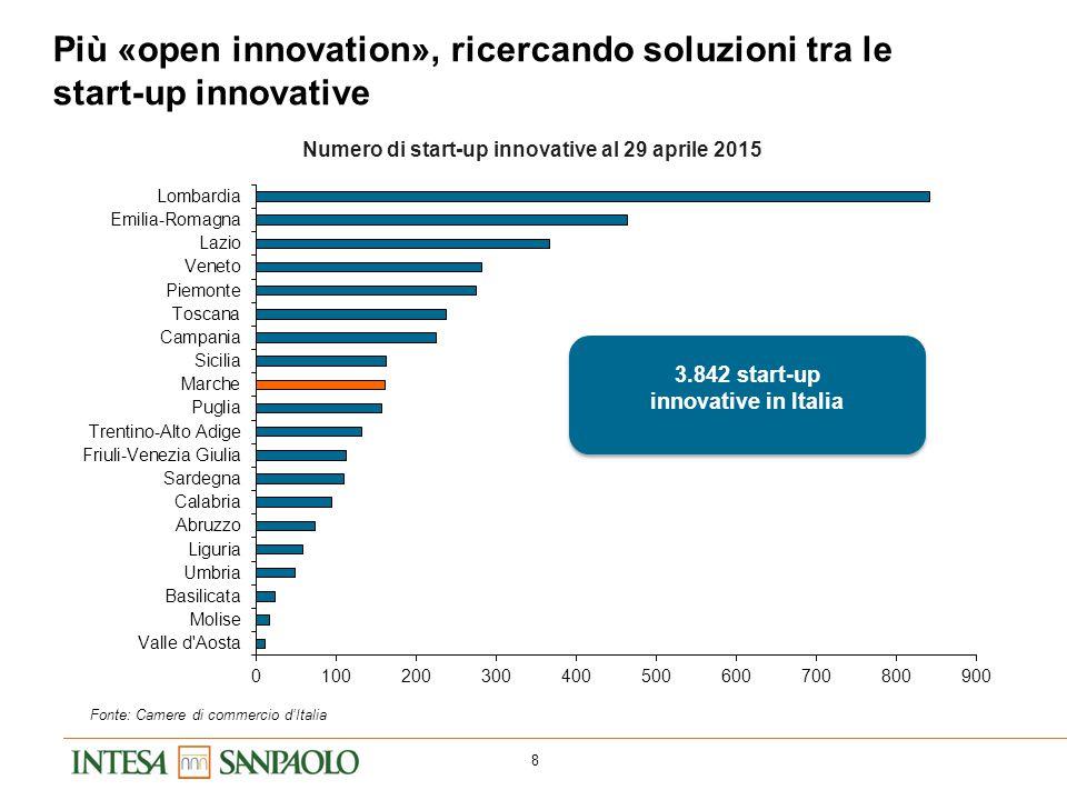 8 Fonte: Camere di commercio d'Italia Più «open innovation», ricercando soluzioni tra le start-up innovative Numero di start-up innovative al 29 april