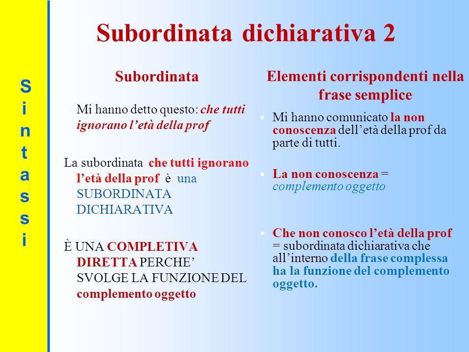 SintassiSintassi Le subordinate relative o attributive