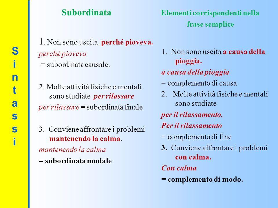 Subordinata Elementi corrispondenti nella frase semplice 1. Non sono uscita perché pioveva. perché pioveva = subordinata causale. 2. Molte attività fi