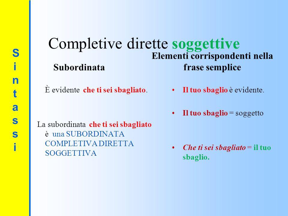 Completive dirette oggettive Subordinata Elementi corrispondenti nella frase semplice Comprendo che tu sia addolorato.