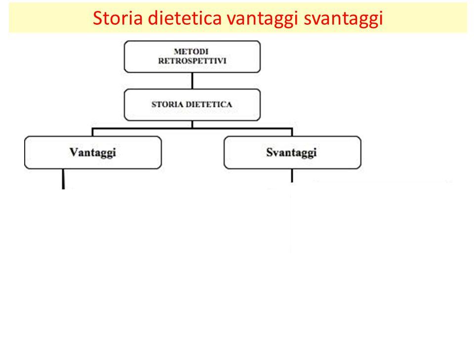 Tratto da lezioni di Lillà Lionetti Università di Napoli FedericoII