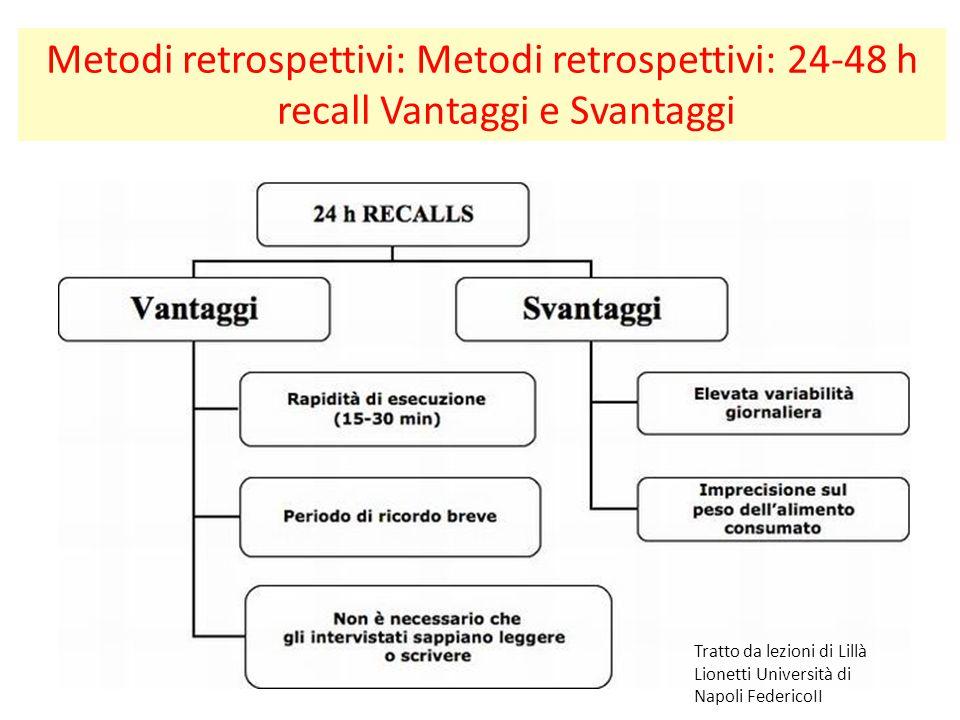 Metodi retrospettivi: Metodi retrospettivi: 24-48 h recall Vantaggi e Svantaggi Tratto da lezioni di Lillà Lionetti Università di Napoli FedericoII