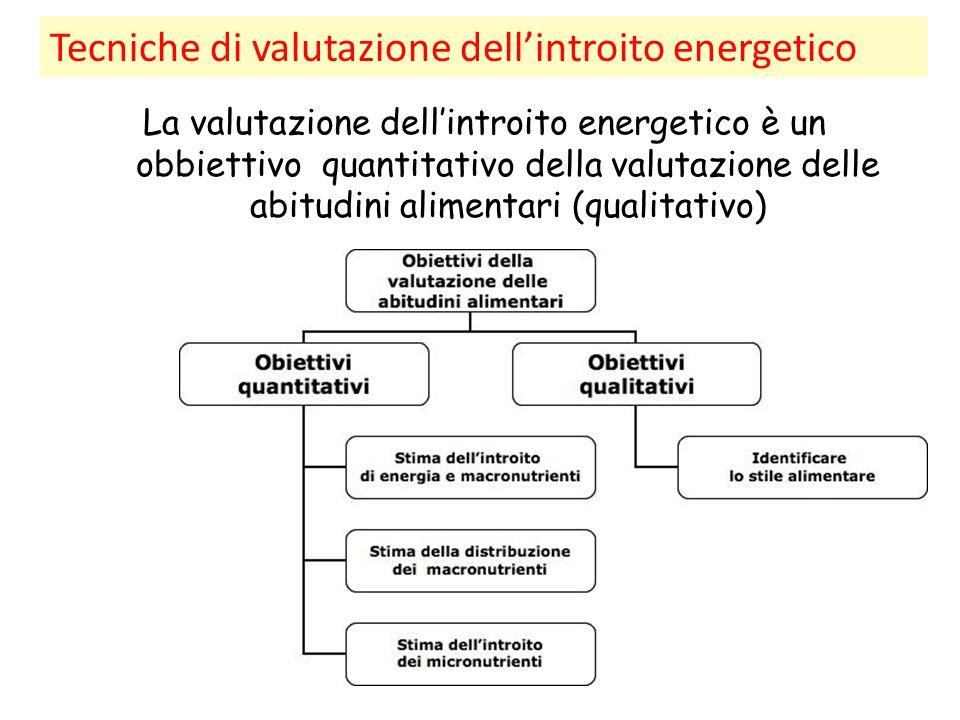 Tecniche di valutazione dell'introito energetico La valutazione dell'introito energetico è un obbiettivo quantitativo della valutazione delle abitudin