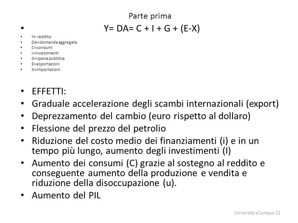 Parte prima Y= DA= C + I + G + (E-X) Y= reddito DA=domanda aggregata C=consumi I=investimenti G=spesa pubblica E=esportazioni X=importazioni EFFETTI: