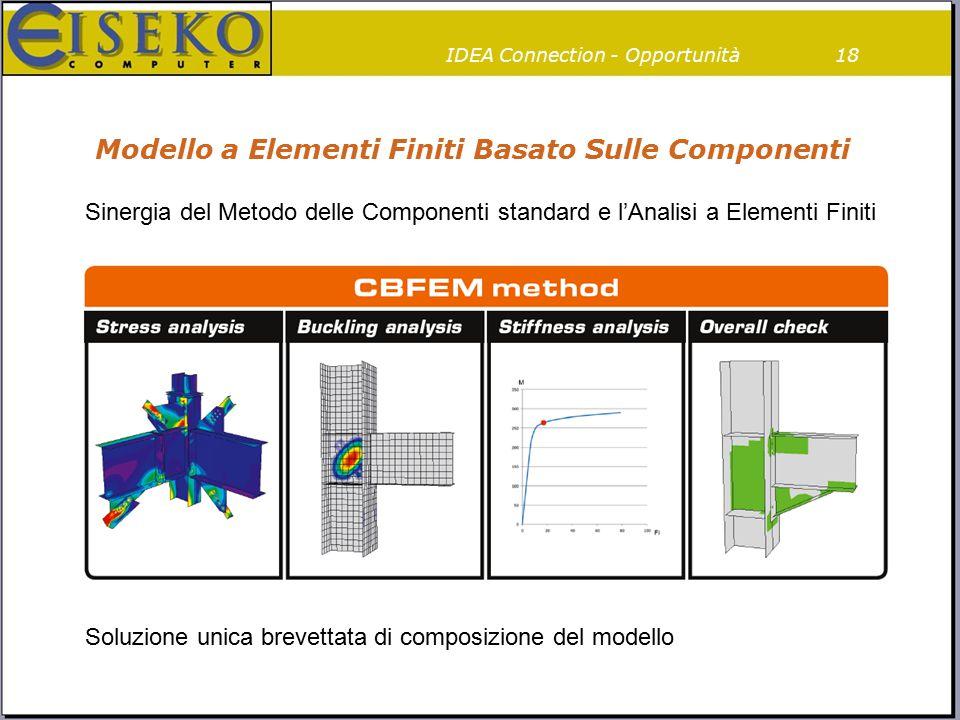 Modello a Elementi Finiti Basato Sulle Componenti 18 Soluzione unica brevettata di composizione del modello Sinergia del Metodo delle Componenti stand