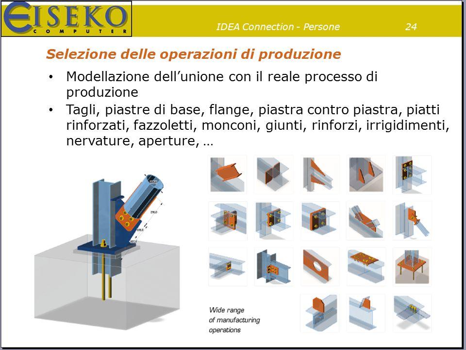 Selezione delle operazioni di produzione 24 Modellazione dell'unione con il reale processo di produzione Tagli, piastre di base, flange, piastra contr
