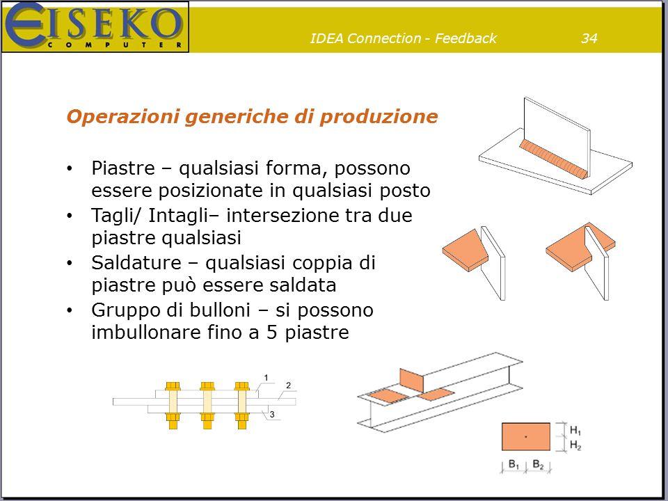 Operazioni generiche di produzione Piastre – qualsiasi forma, possono essere posizionate in qualsiasi posto Tagli/ Intagli– intersezione tra due piast