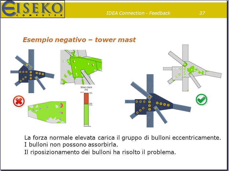 Esempio negativo – tower mast 37IDEA Connection - Feedback La forza normale elevata carica il gruppo di bulloni eccentricamente. I bulloni non possono