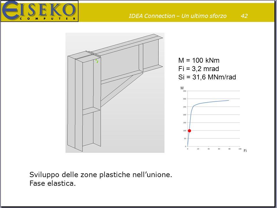 42 M = 100 kNm Fi = 3,2 mrad Si = 31,6 MNm/rad M Fi Sviluppo delle zone plastiche nell'unione. Fase elastica. IDEA Connection – Un ultimo sforzo